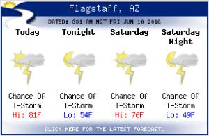 flagstaff arizona weather at J & H RV Park